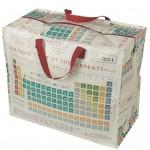 Taske I Genbrugsplast - Det Periodiske System